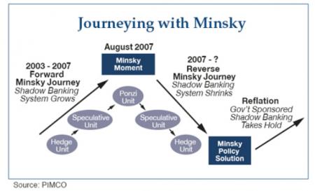 08-12-29c_minsky
