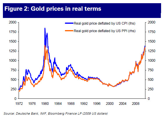 https://economistonline.mogaocap.com/wp-content/uploads/2011/01/gold-constant-price.jpg